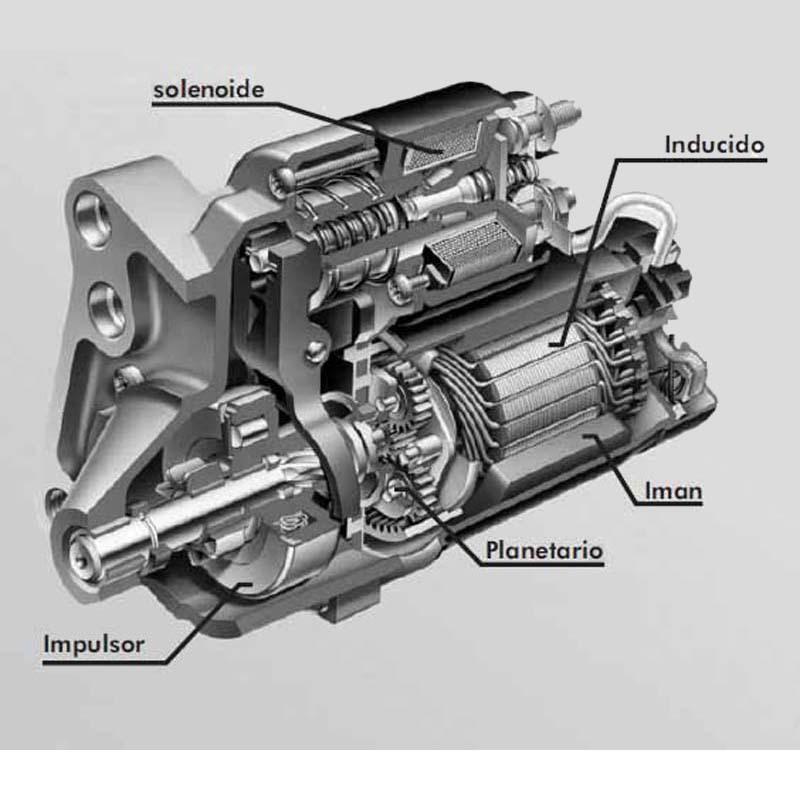 21b597d3f94 Motor de Arranque - Info en Taringa!